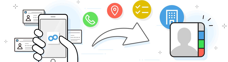 625e6654a5867f15b577657449a5d0257c70b9ba - 名刺アプリ Eight、プレミアムサービスに iOS/Androidの「連絡先」アプリと連携できる機能を追加 〜発信元の氏名と会社名が表示されるように〜