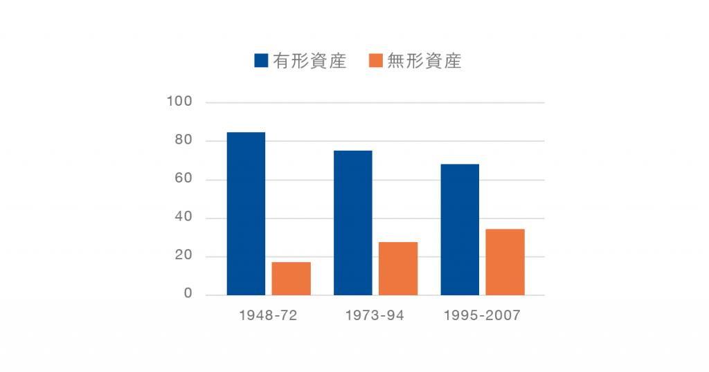4d2898cc519c4468d541cbcfe0072ef6 1024x538 - Sansan、コロナ禍における企業の商談・人脈・顧客データに関する調査を実施<br>~オンラインシフトに伴う名刺交換減少が引き起こす1企業当たりの平均経済損失額は年間約21.5億円~