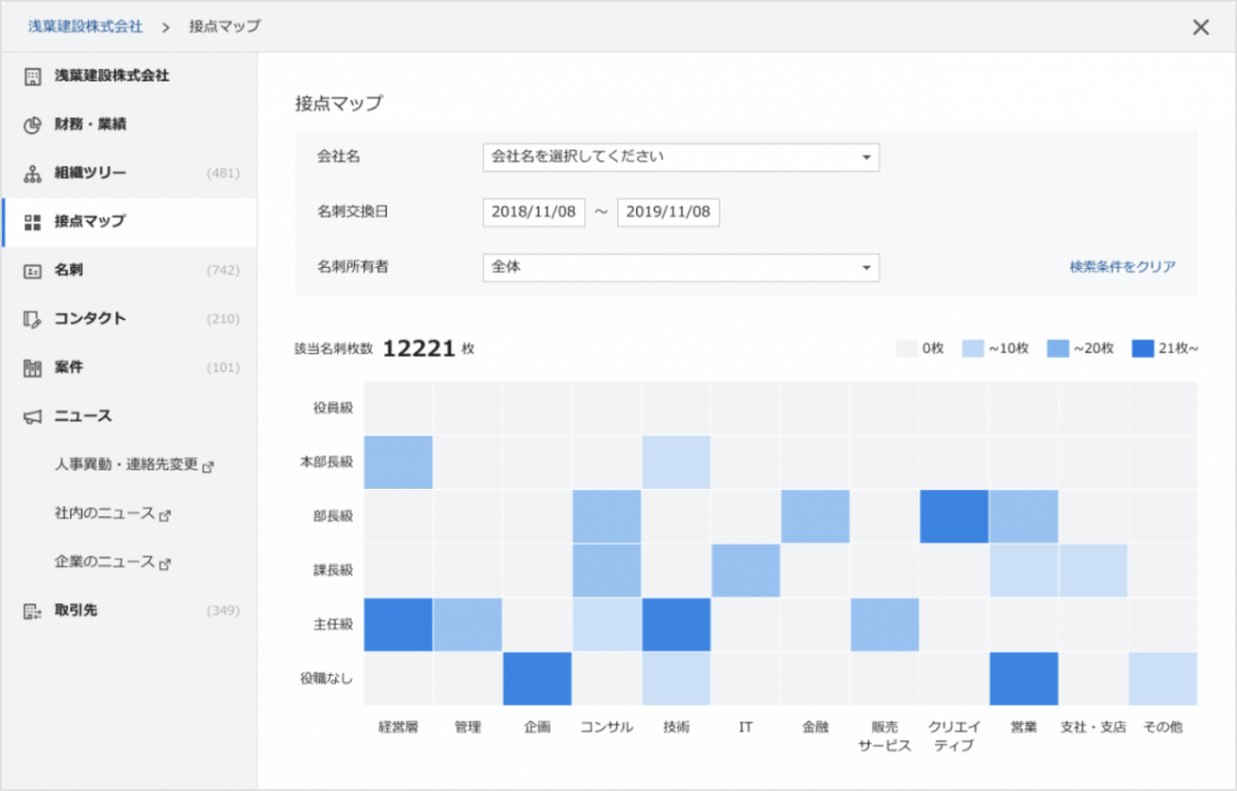 a487112b3952ff3fdc5fbf7ff9084680 1126x720 - 「Sansan」に、 営業戦略設計を後押しする「接点マップ」機能が追加 <br>〜データ統括部門DSOCの研究結果に基づき開発〜