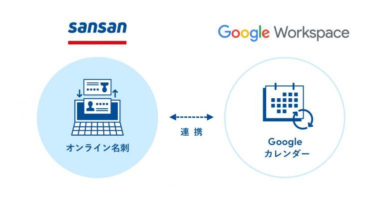 023f163071c6630c8116133b1f73e910 767x403 - Sansanの「オンライン名刺」機能が、Google Workspace と連携<br>~ Google カレンダー上でオンライン名刺の共有が可能に~