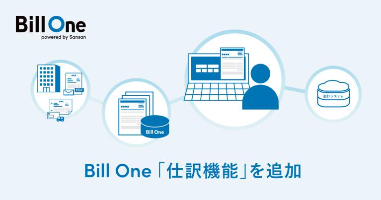 211018 BO shiwake icatch 767x403 - クラウド請求書受領サービス「Bill One」に仕訳機能を追加 <br>~前回取引を基にした自動入力で、経理業務を迅速化~